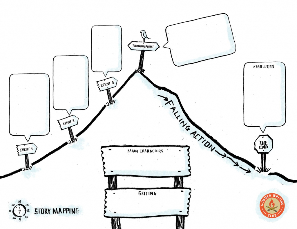 A Great Story Map For Writing Novels From Storybird