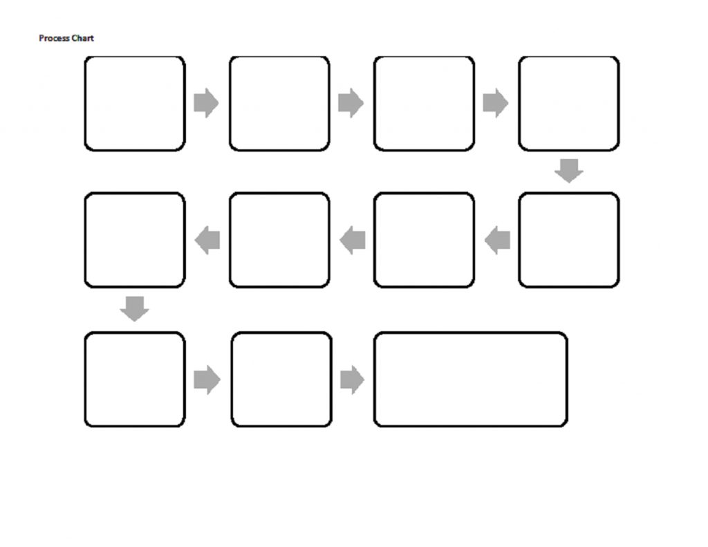 Blank Flow Diagram Template
