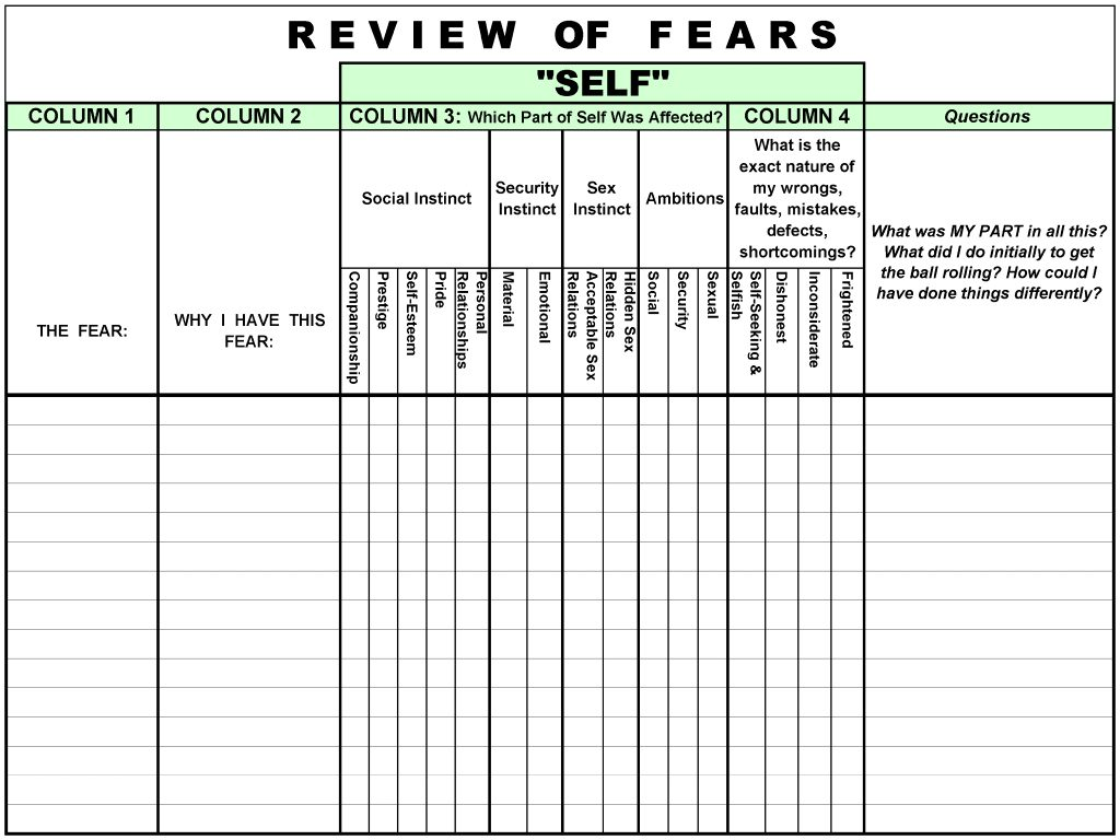 Step Checklist Template Samples Review Of Our Fears