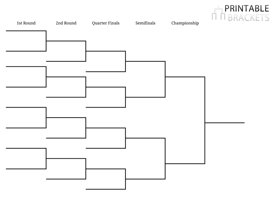 graphic about Nba Playoff Bracket Printable named Playoff Desk - Principlesofafreesociety