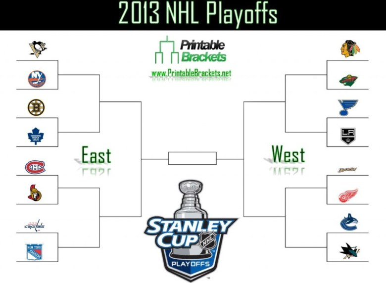 NHL Playoffs 2013 | 2013 NHL Playoffs