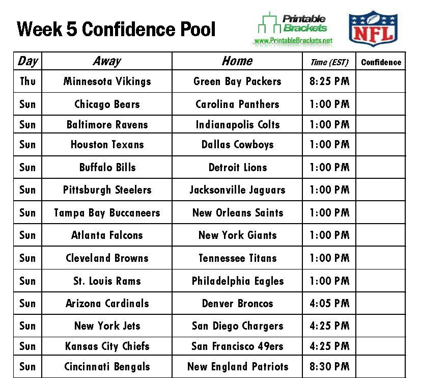 NFL Confidence Pool Week 5  Football Confidence Pool Week 5
