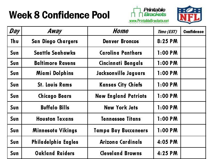 NFL Confidence Pool Week 8  Football Confidence Pool Week 8