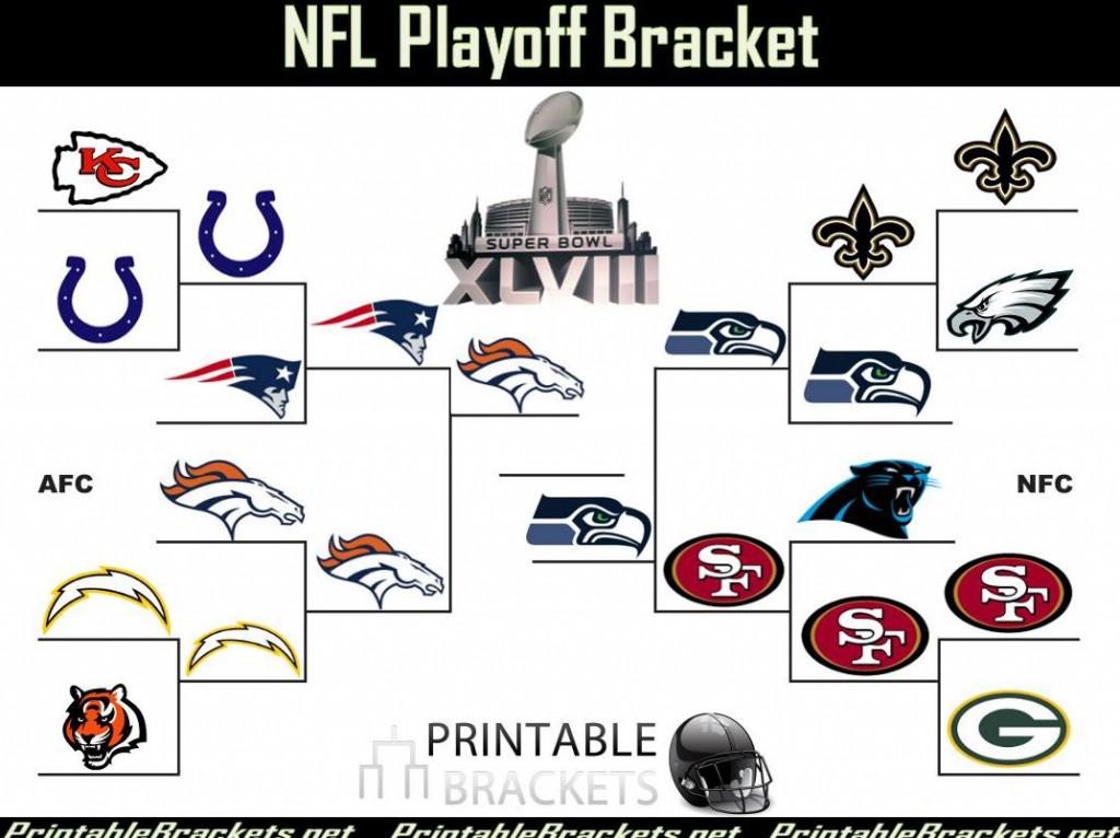 2014 NFL Playoffs  NFL Playoffs 2014  2014 NFL Playoff