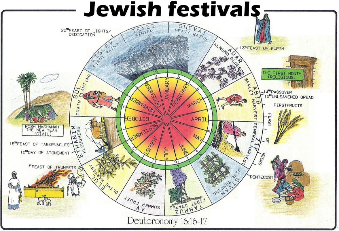 Jewish New Year Calendar