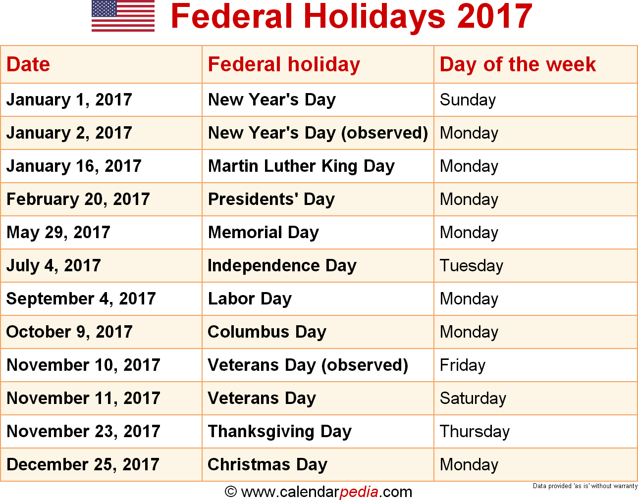 2017 Calendar USA Holidays National Holiday List US