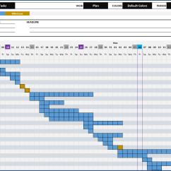 Timing Diagram Excel 2004 Ford Explorer Wiring Stereo Free Gantt Chart Sample Template Printable Calendar