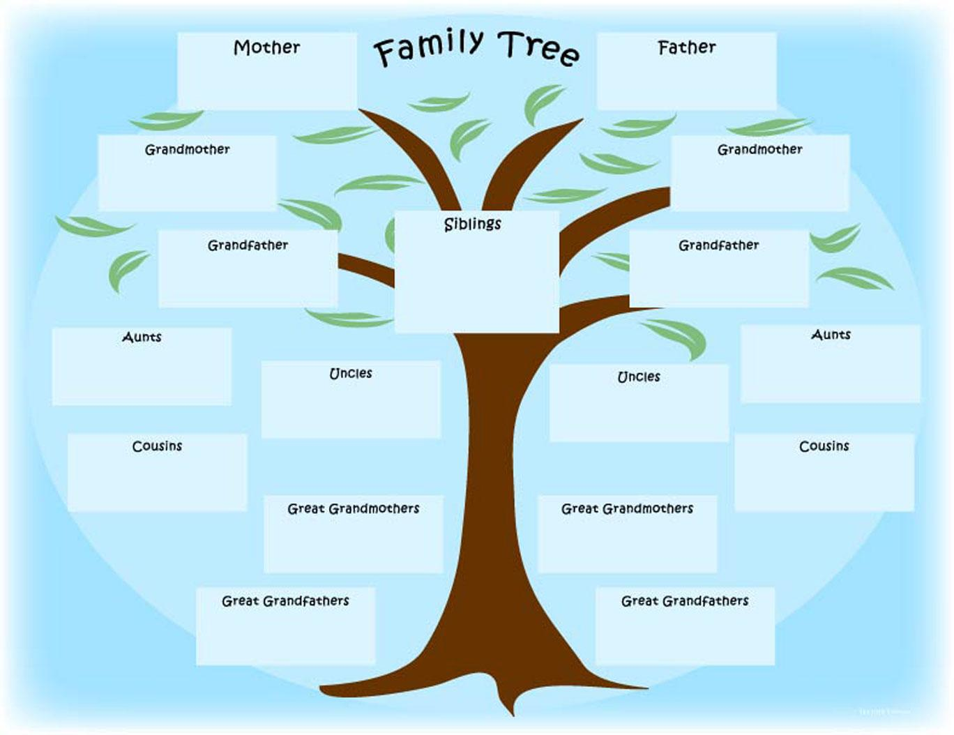 family tree diagram template 2006 ford e350 wiring 15 43 free chart and in pdf