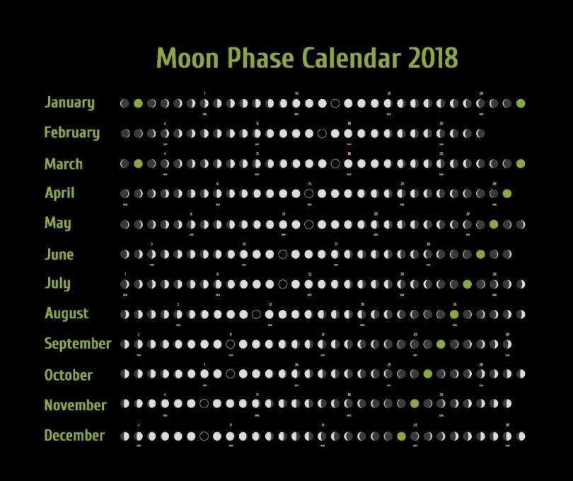 September 2018 New Moon Calendar