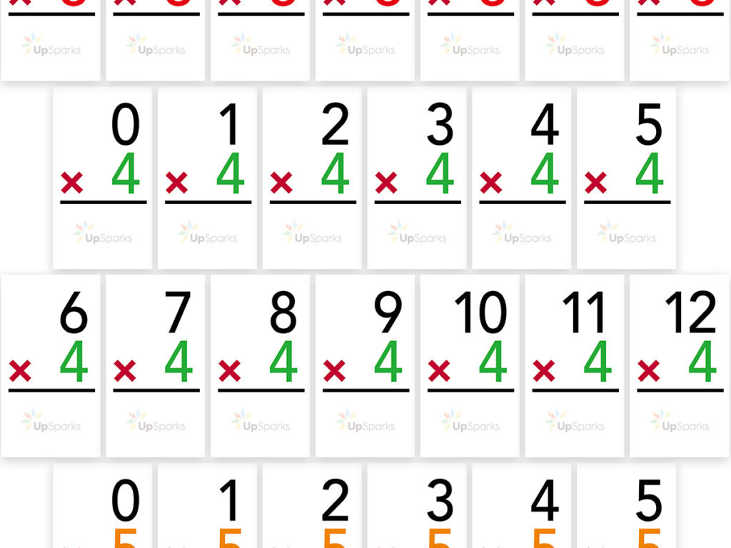 Multiplication Flash Cards Printable Front And Back