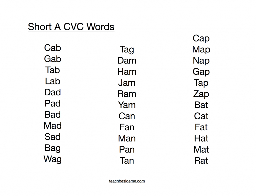 Printable Cvc Word Cards