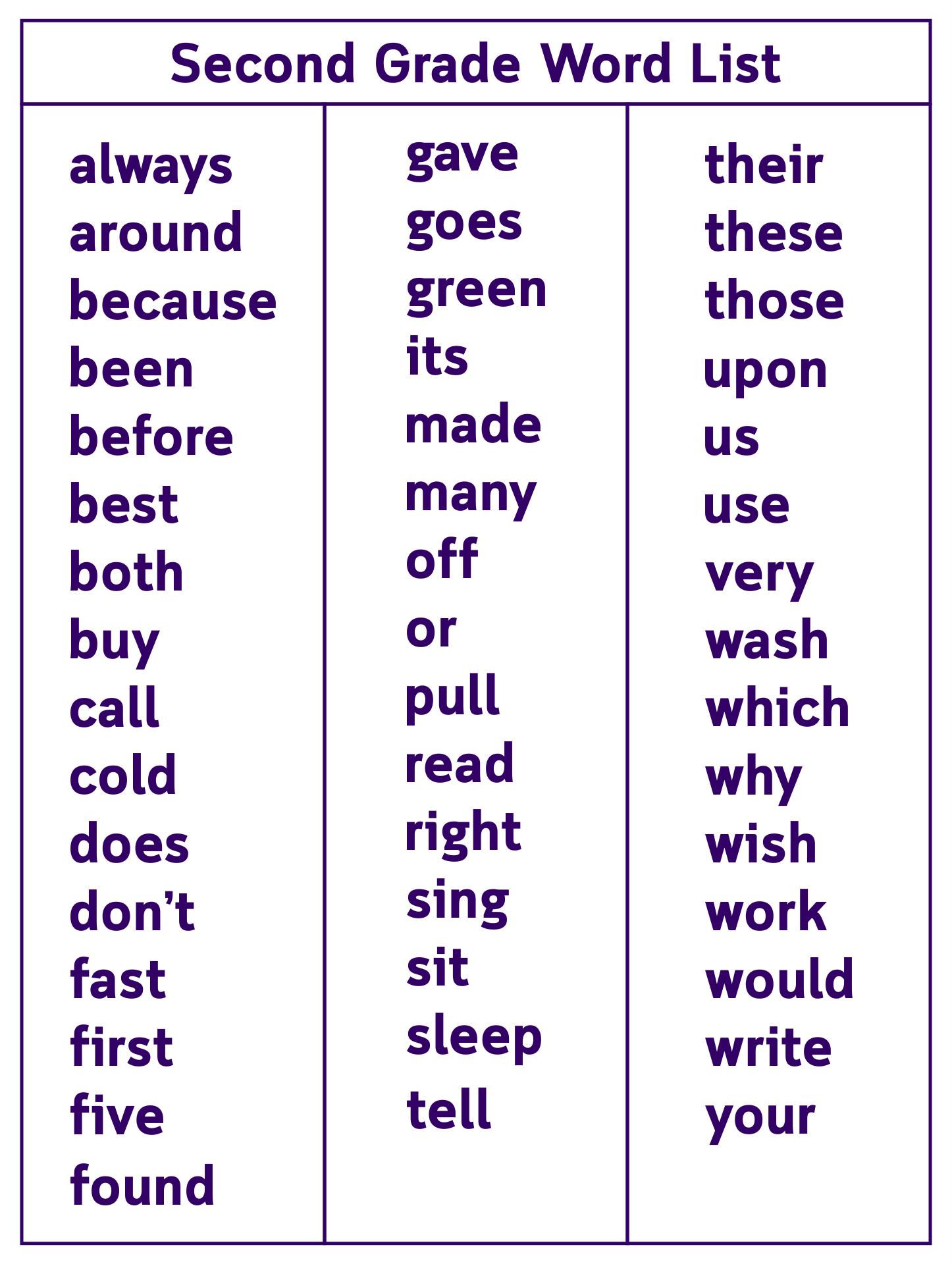 hight resolution of 5 Best Second Grade Sight Words Printable - printablee.com