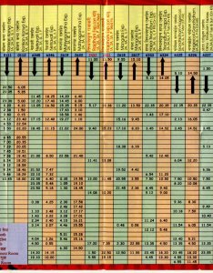 Indian railway train time table chart also download printable rh printablegraphics