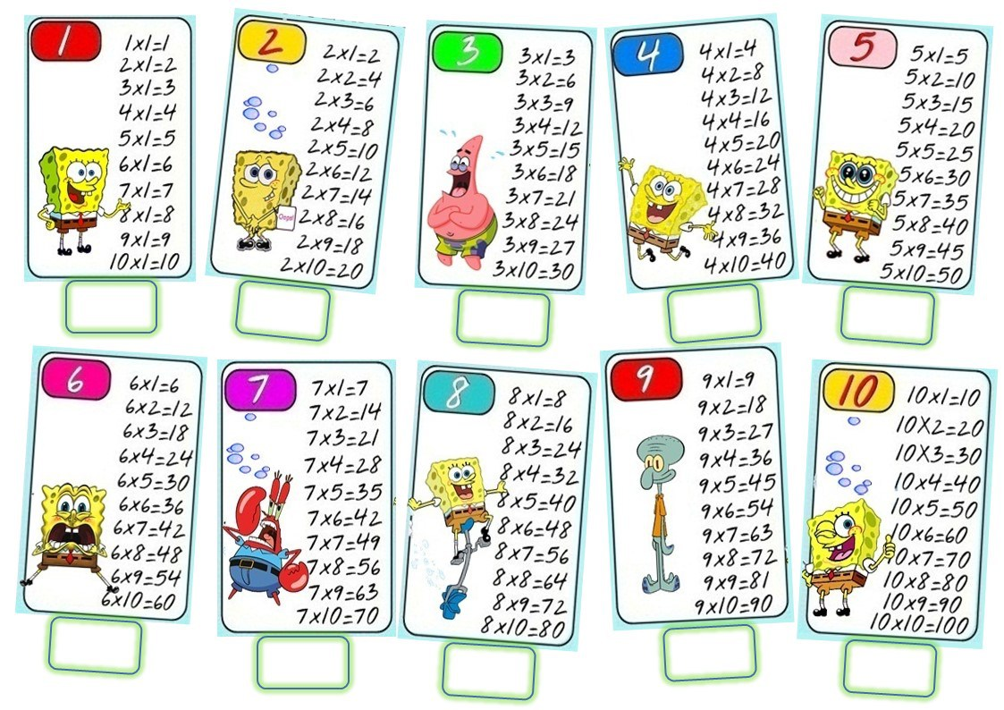 Printable Multiplication Table Printable Calendar