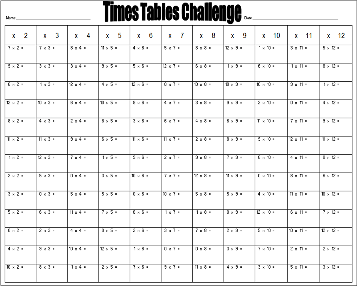 Worksheet Printable Multiplication Tables Printable Calendar Posters Images Wallpapers Free