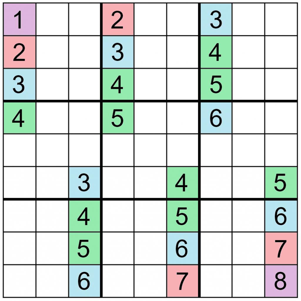 Sudoku Easy Printable 2x2