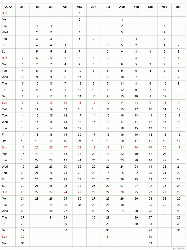 Printable 2022 Calendar - Blank Template #2 (compact year ...
