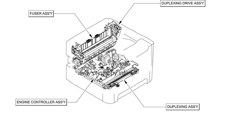 Parts Catalog > HP > LaserJet P2015n > page 2