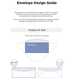 the envelope design guide was created to help you get your files set up correctly before submitting for print you can be rest assured though that each file  [ 888 x 1024 Pixel ]