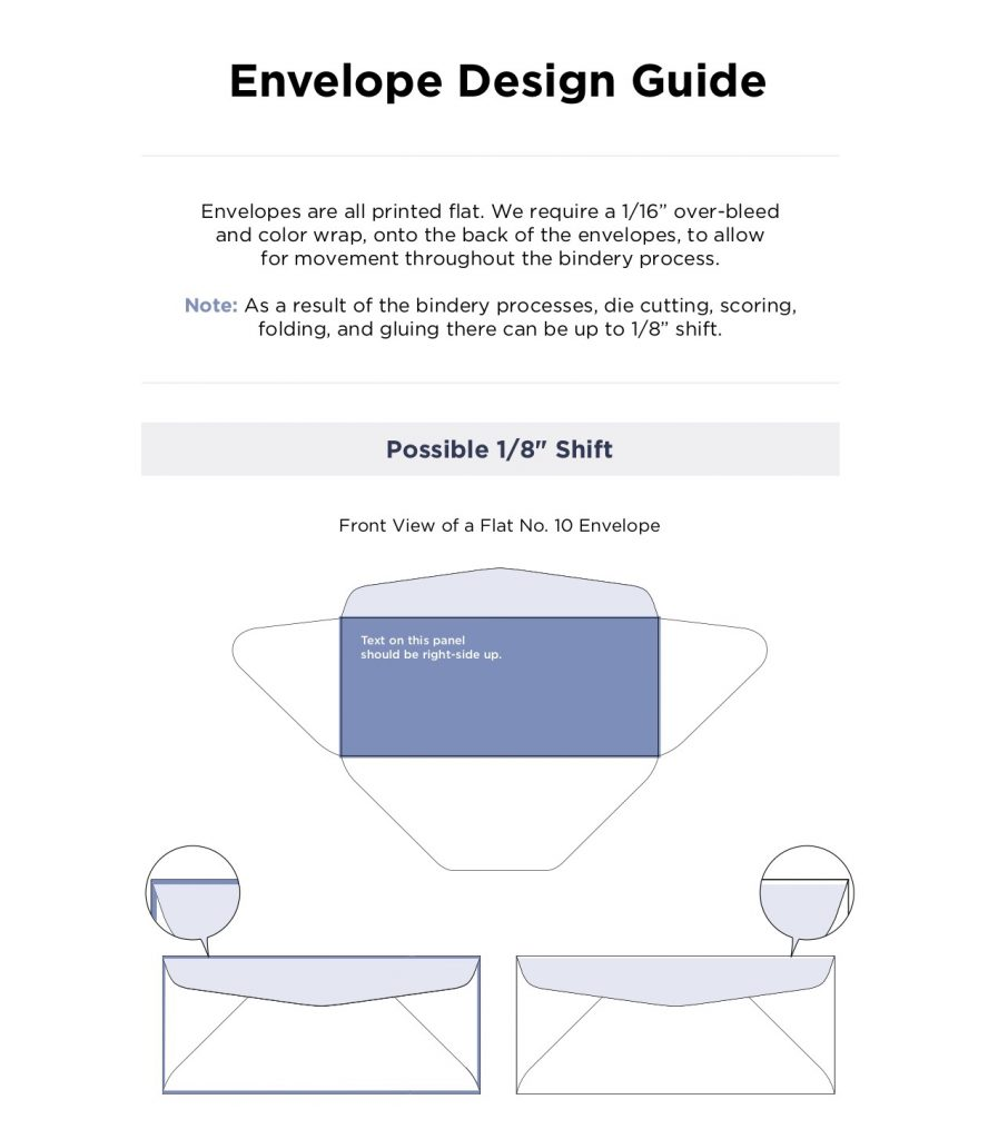 hight resolution of the envelope design guide was created to help you get your files set up correctly before submitting for print you can be rest assured though that each file