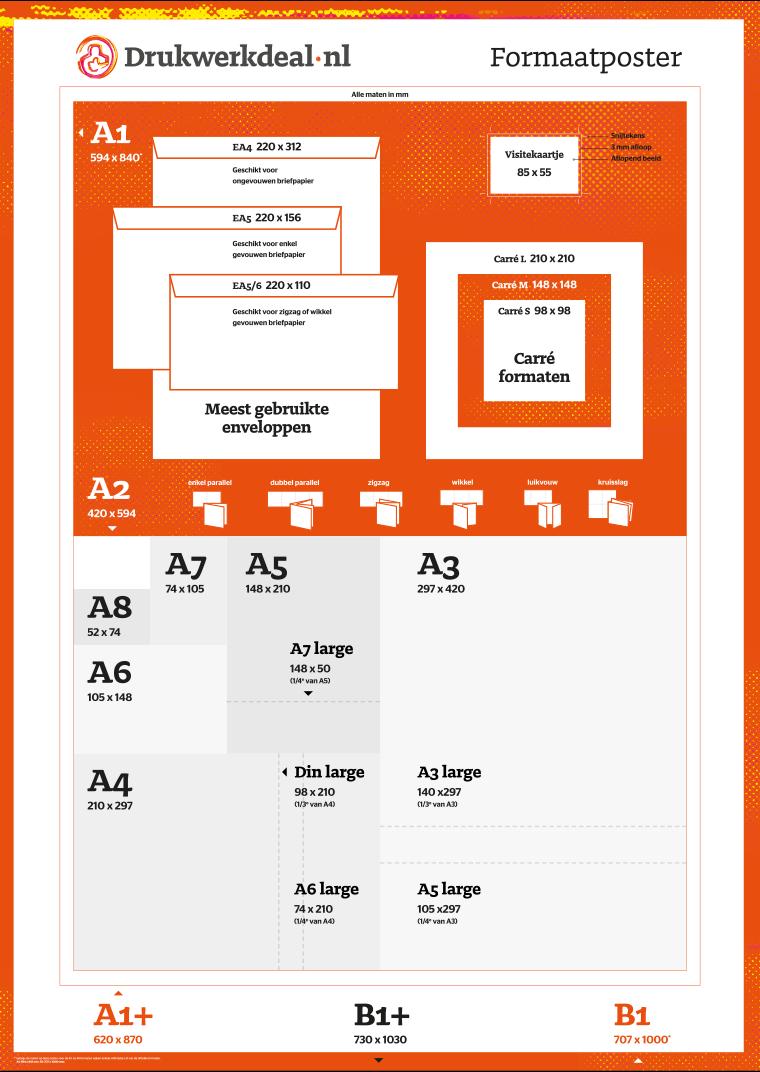 A4 formaat in cm. mm & inches | Drukwerkdeal.nl