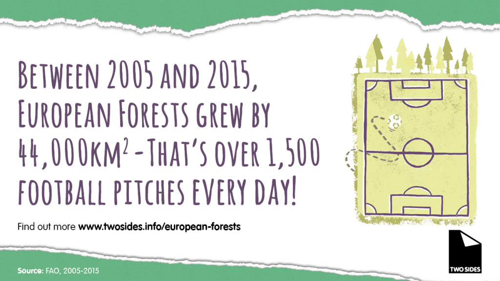 Forests growing by 1500 football pitches