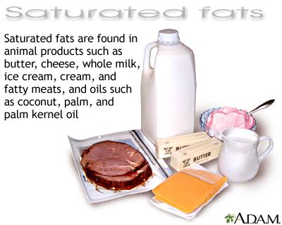 In-Depth Reports - Cholesterol