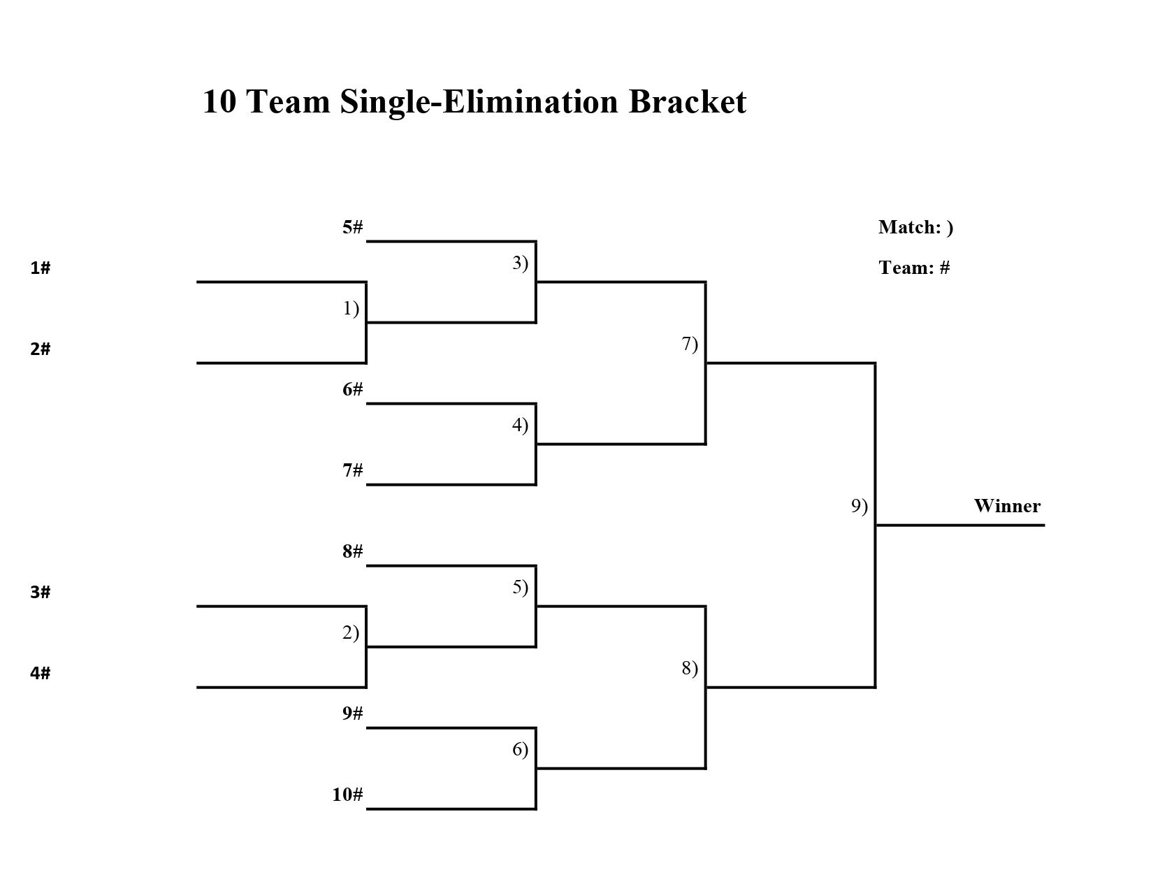 10 team single elimination bracket