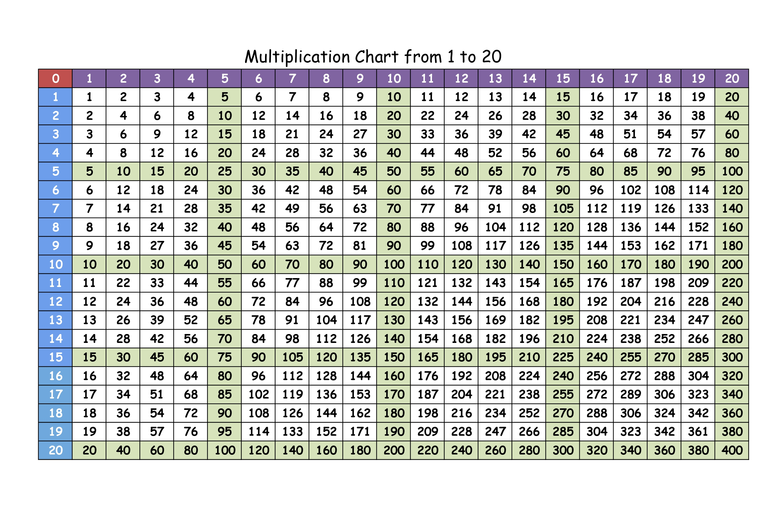 Printable Multiplication Chart From 1 To 20 Pdf Printerfriend Ly