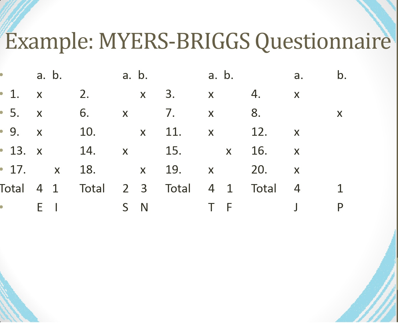 myers-briggs personality test example