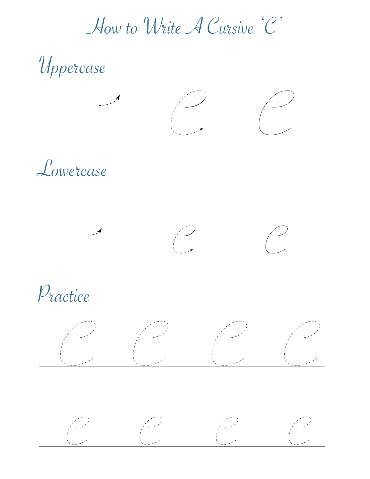 How to write a cursive 'c'