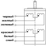 Схема униполярного шагового двигателя