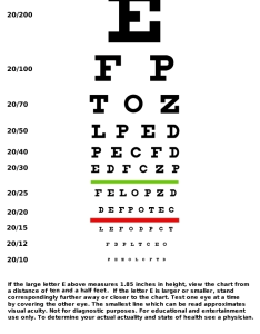 Snellen chart also printable eye charts rh printerprojects
