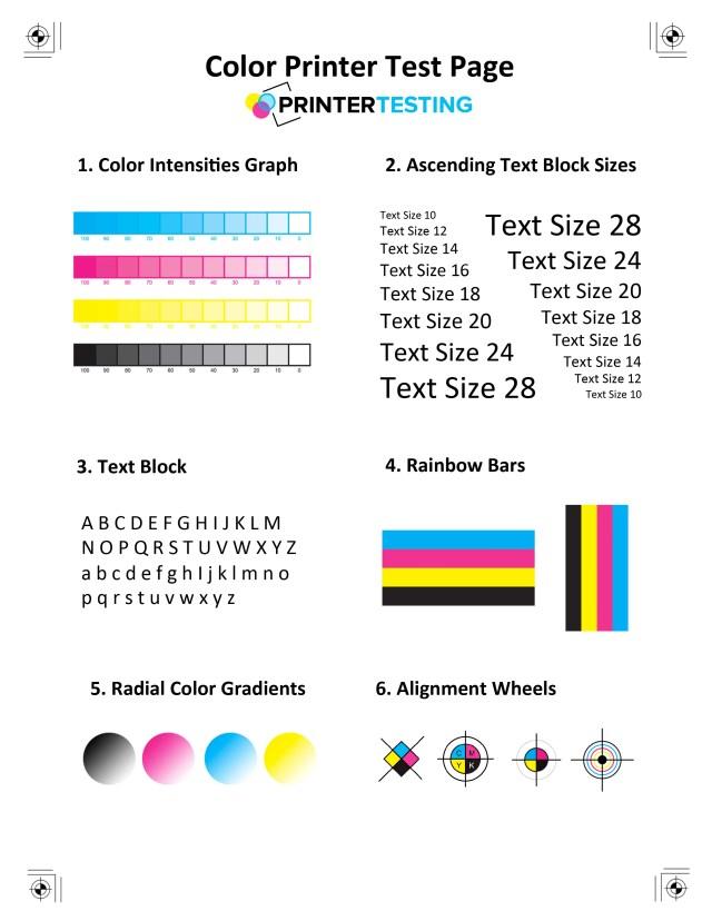 Print / Printer Test Page - Printer Testing