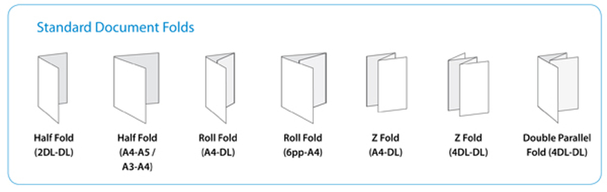 Offset Printing Document Sizes & Folds Home