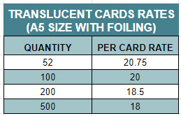 TRANSLUCENT CARDS FOILED RATE