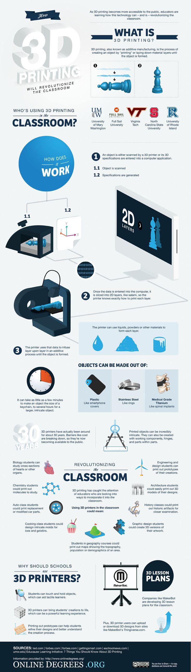3D Print_Education