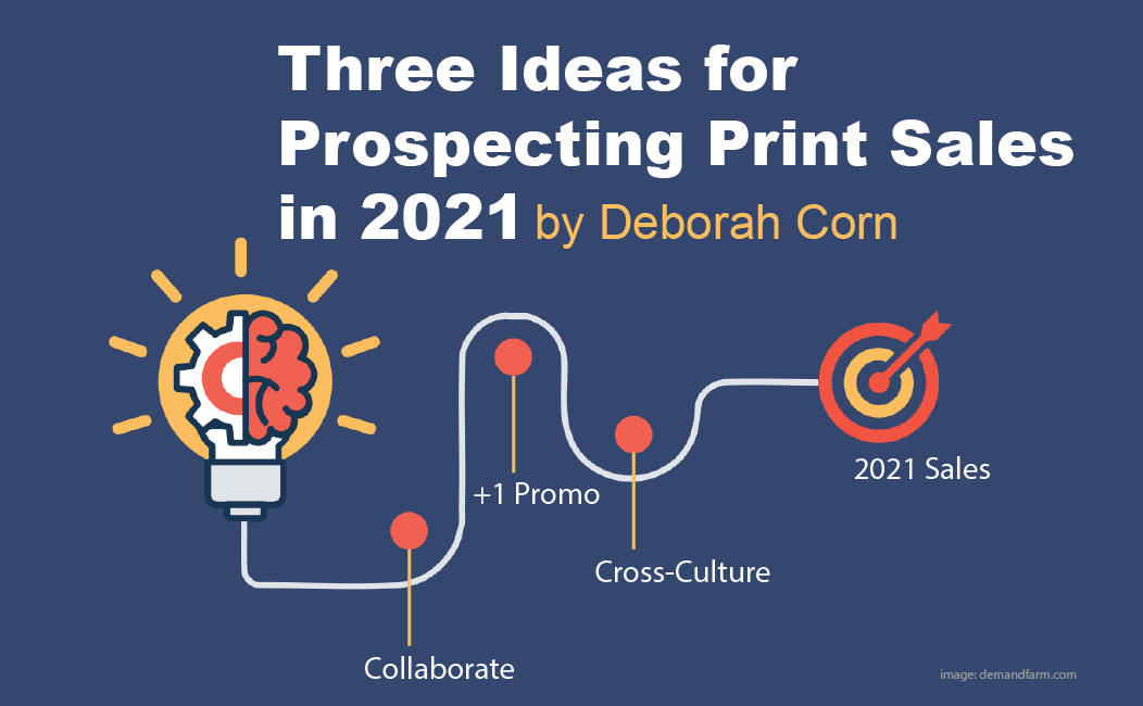 strategic planning for new print and marketing business in 2021