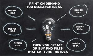 Print on Demand Ideas