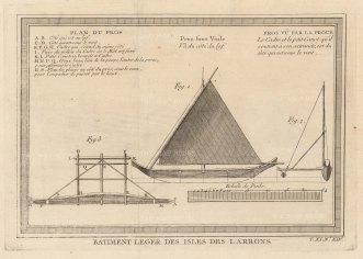 Larron (Marianas). Diagram of a traditional boat.