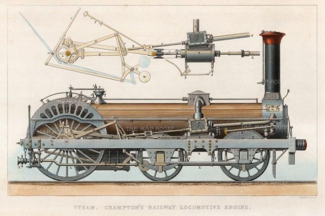 Crampton's Locomotive Engine.