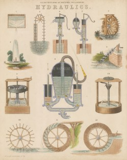 Hydraulics (1-2), Pumps and Machines (3-16) Hydrostatic Press (19), Specific Gravity (20-22) Hydrometres (23-25). With Key.