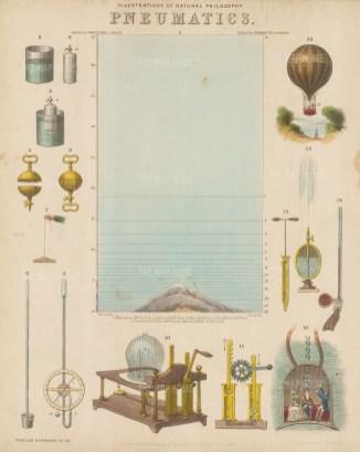 Mechanical properties of Air (2-4), Laws of Air (5-7), Barometer (8-9, 1), Air Pump 10-11) Air Condenser (12-14), Air Ballon (15), Diving Ball (16) With key.