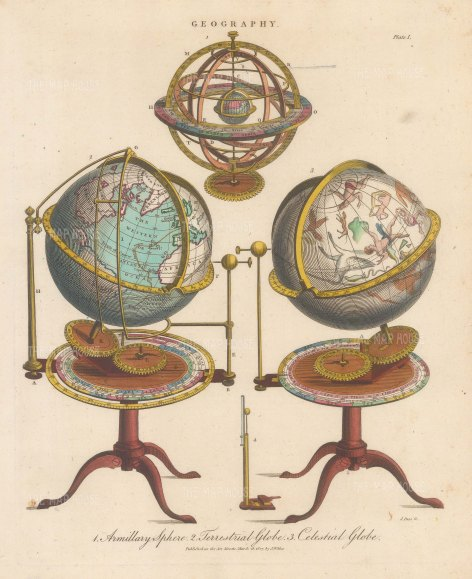 Armillary sphere (used to simulate the orbits of the heavenly bodies): With, a Terrestrial globe, and a Celestial globe.