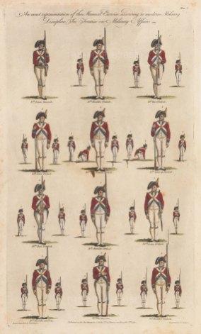 Twelve drills from Return Ramrods (12th) to Shoulder Firelock (23rd).