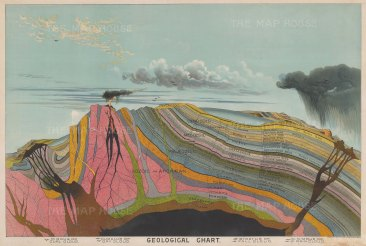 Comparative chart of the earth's geology.