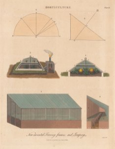 Forcig Frame and Grapery. 1,2. angles of altitude and elevation of roof 3, 4 .Forcing Frames 5. grapery in Barnstaple 6. grapery back wall.