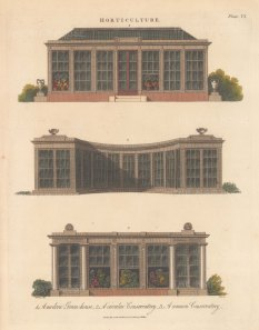 Horticulture: Greenhouse, circular conservatory and common conservatory.