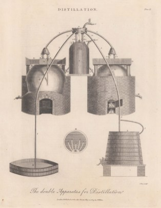Distillation: Double Apparatus of distillation.