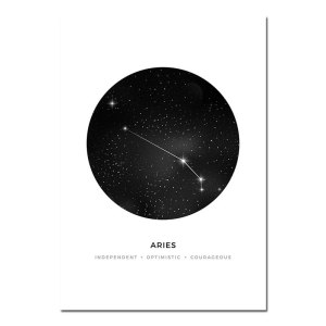 Aries Zodiac Astrology